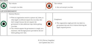 Privacy icon set2