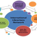 We've started partnering - International Librarians Network